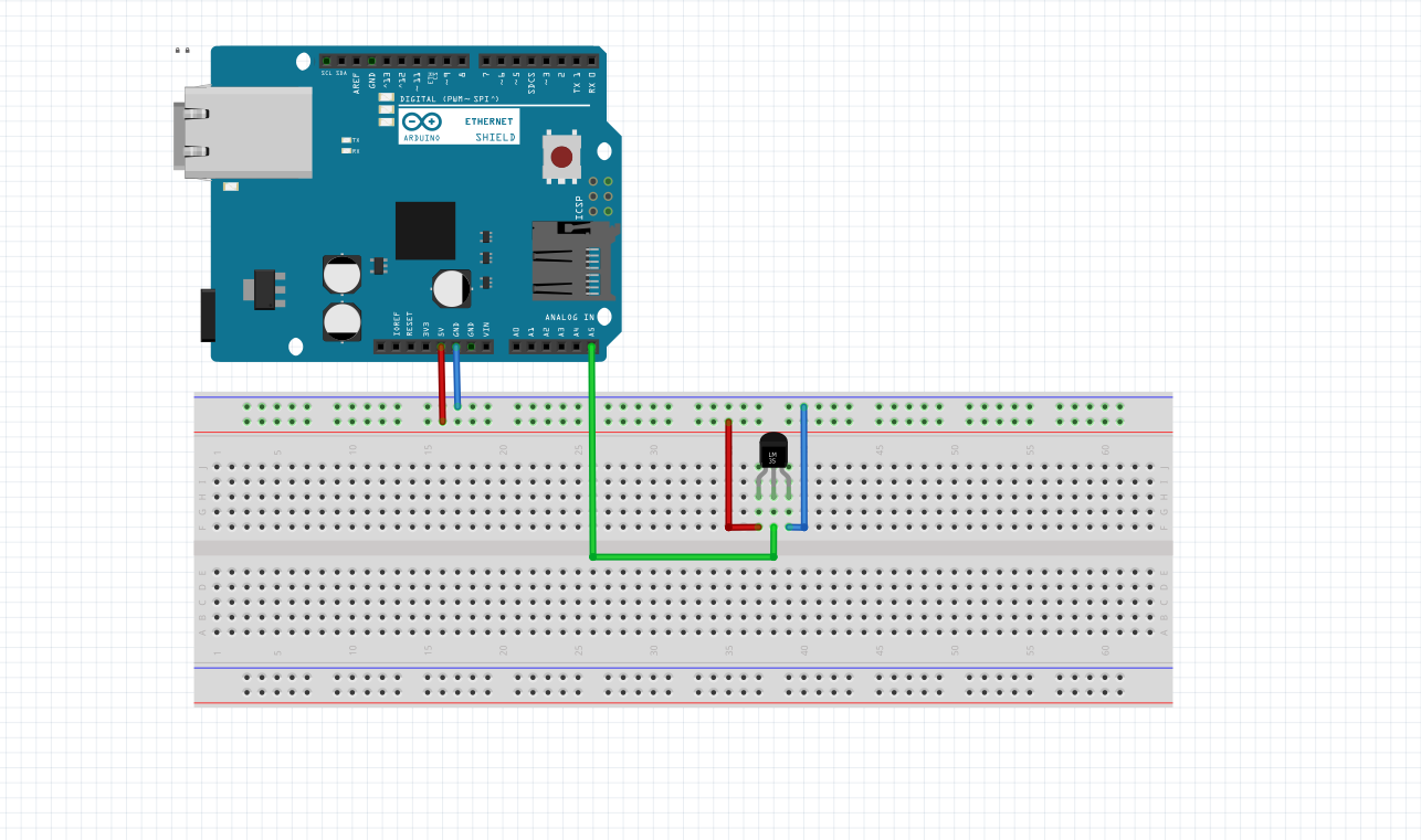 arduino browser ethernet shield sketch