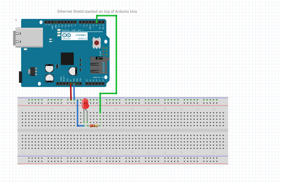 Tutorial Arduino: How to create a small web server in order to